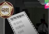 [단독] 옷 사고 밥 먹고…국회의원 정책개발비 '줄줄'