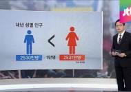 내년 여성 인구, 남성 첫 추월…한국 '여초시대' 돌입