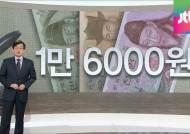 [앵커브리핑] 진통 속 '종교인 과세'…그리고 '1만 6000원'