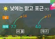 [날씨] 출근길 안개 주의…낮엔 맑고 포근