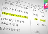 '쪽지예산 현장검증'…사업장 가니 경제성 떨어져도 GO