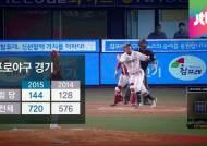 버텨야 산다…프로야구 144경기, 선수 체력 최대 변수