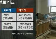 전국 종합병원 비급여 진료비 공개…병원비 '천차만별'