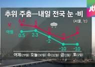 [날씨] 미세먼지 농도 '나쁨'…내일 눈· 비