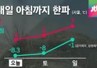 [날씨] 새해 첫 출근길 강추위…충청·호남 눈소식