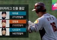 """강정호 """"타격폼 바꾸지 않고 장타 노리겠다"""""""