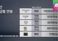군인 연봉 공개…대장 1억 2천만 원·이등병 135만 원