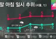 [날씨] 출근길 포근…오후부터 전국 비·눈