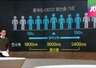 [팩트체크] 세부담 마지노선 5500만원, '중산층 기준' 맞나