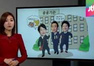 공공기관 '치맥' 회식 끝?…법인카드 사용제한 논란