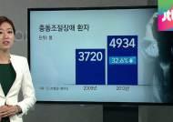 한순간 분노 못 참아 … 욱하는 '충동 범죄' 작년 15만 명