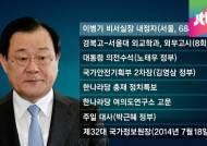 [속보]신임 청와대 비서실장에 이병기 국정원장 내정