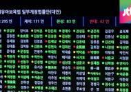 [국회] CCTV 의무화 부결 후폭풍…낙선운동 조짐까지