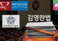 '김영란법' 압도적 표결 처리 하루만에 '누더기' 될 판