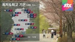 [날씨] 내일도 빗방울…비 그치면 화창한 봄