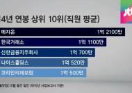 '직장인의 꿈' 억대 연봉…작년 상위 10위권 기업은?