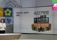 """최경환 """"541만 명 1인당 8만원 세금 경감 혜택 받을 것"""""""