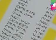 [단독ㅣ성완종 선물리스트] 꽃게·대하·전복…매년 수천만 원 어치 뿌려