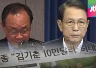 """김기춘 해명 허점…독일 재단 """"항공료 지원 안 했다"""""""
