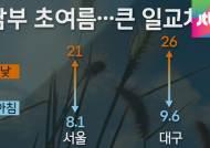 [날씨] 전국 맑고 따뜻…대구 '초여름'