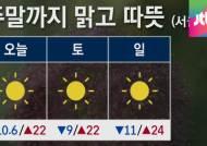 [날씨] 주말까지 맑고 따뜻…남부 초여름
