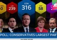 영국 총선, 보수당 압승 전망…EU 탈퇴 공약 현실화?
