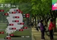 [날씨] 낮 최고 27도 '초여름 날씨'…일교차 10도 이상