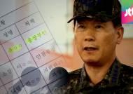 [단독] 최차규 공참총장, 부인과 해외출장 '반년 2번'