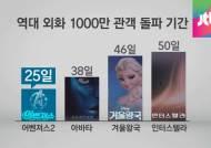 상영관 몰린 '어밴져스2' 개봉 25일만에 1000 관객 돌파