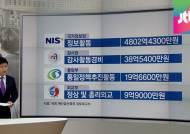 아무도 모르는 돈?…특수활동비 '8827억원' 뜯어보니