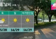 [날씨] 어제보다 더워요…연휴 대체로 맑아