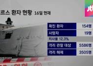 [청와대] 17일 만에 확진 발생…무너진 '잠복기 전제'