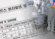 메르스 사망자 31명 중 12명…대전 '치사율 44%', 왜?