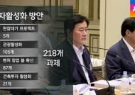 '투자활성화 대책' 218개, 정부 뜻대로 될지 '미지수'