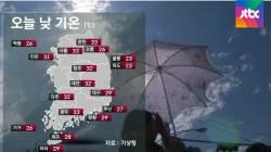 중부 연일 무더위, 서울 첫 폭염주의보…장마전선 주춤