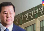 인권위원장에도 '현직 법관' 내정…삼권분립 '흔들'