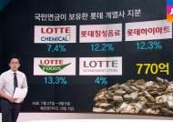 [팩트체크] '롯데 사태'로 불거진 국민연금 역할론…득실은?