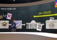 [팩트체크] '국회의원 불체포특권' 필요한 제도인가?
