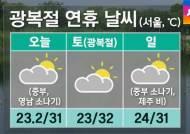 [날씨] 연휴 30도 안팎 더위…일부 소나기