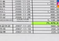 11년간 4년 8개월 입원…25억 타낸 '가족 보험사기단'