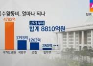 정기 국회 앞두고 전운…'특수활동비' 갈등 해법은?