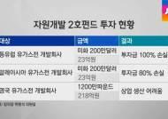 '졸속' 자원개발펀드도 결국 손실…수익성 기대 어려워