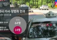 [단독] 전국 택시기사 전수조사…64명이 성범죄 전력