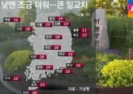 [날씨] 전국 맑음…추자도 해역 파도 높아