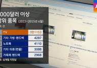 수백만원 싼 맛에 '직구' 열풍…가장 많이 산 물건은?