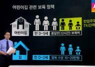 [팩트체크] 전업주부·맞벌이 갈등 부른 '보육예산 졸라매기'