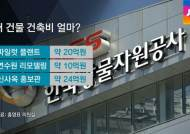 843억 적자에도…광물 공사, 무용지물 '묻지마 신축'