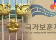 대통령 경호실 '위문금 독식'…보훈처 규정 26배 초과