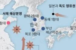해전에 지면 나라 망하는데, 해양전략 없는 한국