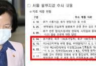 """국방부 자료에 野발칵 """"秋아들 해명문건 檢줬다"""""""